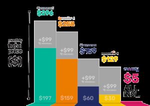 Moovly-pricing-comparison