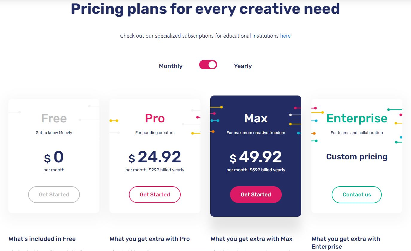 Moovly's free and paid plans.