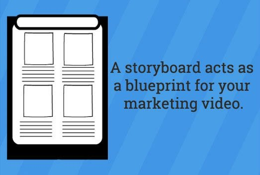 Moovly-storyboard-quote-moovly